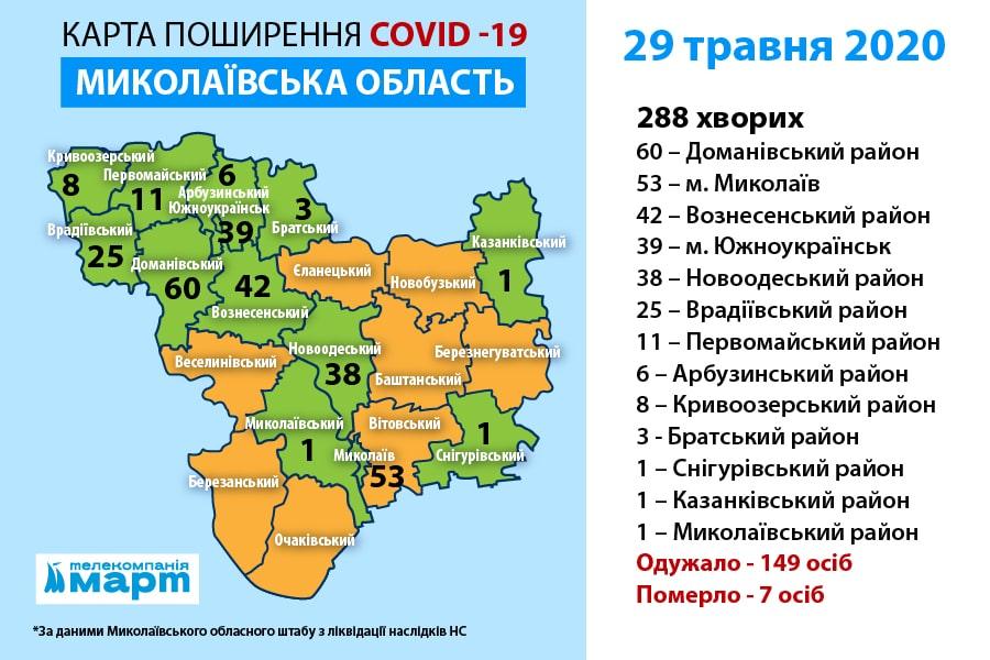 Коронавірус в Миколаївській області