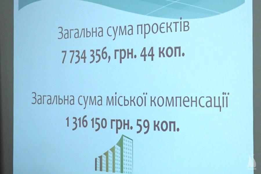 Вперше мешканець приватного будинку у Миколаєві отримав компенсацію за «Теплий кредит»